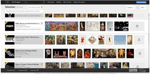Google Art Project por colección